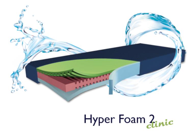 Mynd Hyper-Foam 2 Clinic dýna með styrktum kanti