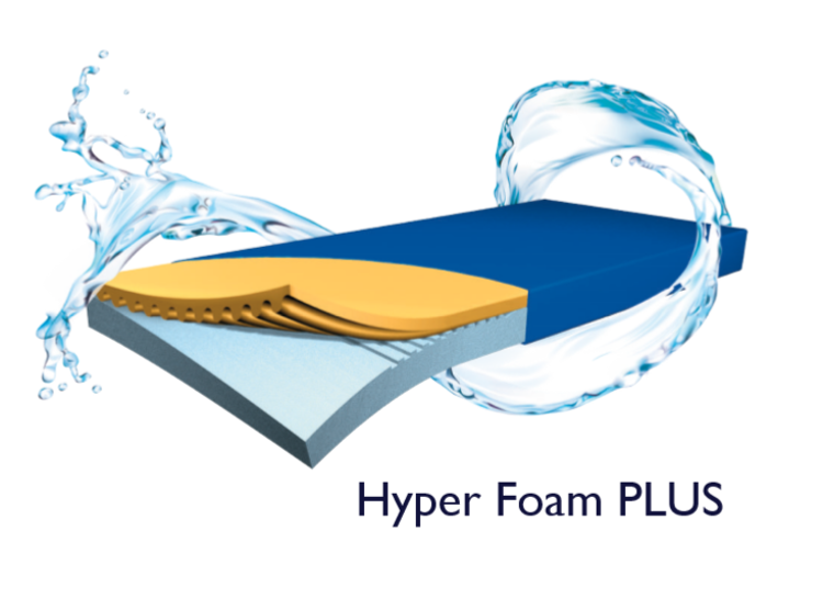 Mynd Hyper-Foam PLUS